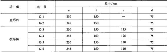 高炉用耐火砖型号、尺寸及数量