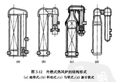 热风炉炉体结构